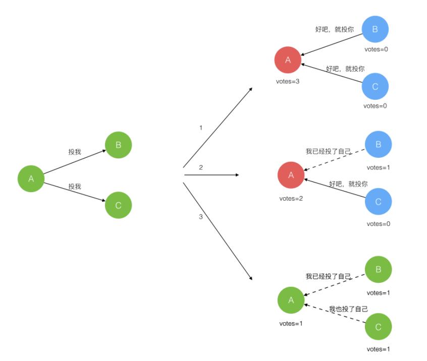 测试开发之路 (工具篇)--docker 1.12的swarm mode