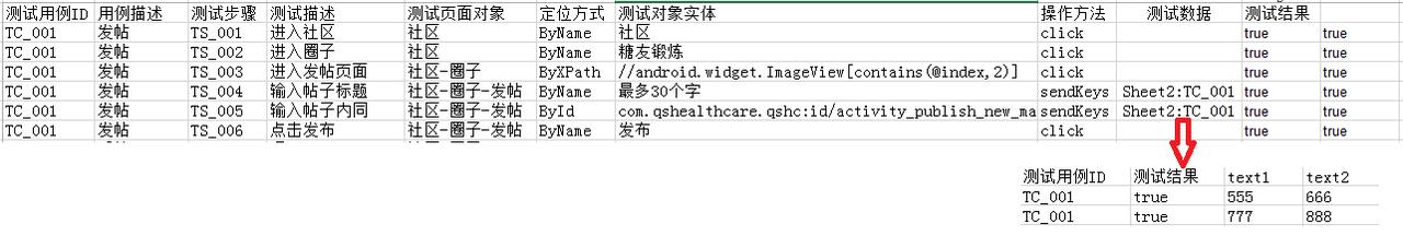 APPium实现关键字驱动的自动化测试